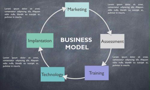 slide3_23_4-business